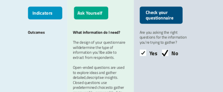 How to design evaluation questionnaires to gather meaningful data
