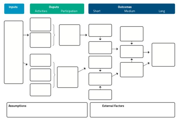 Program logic templates